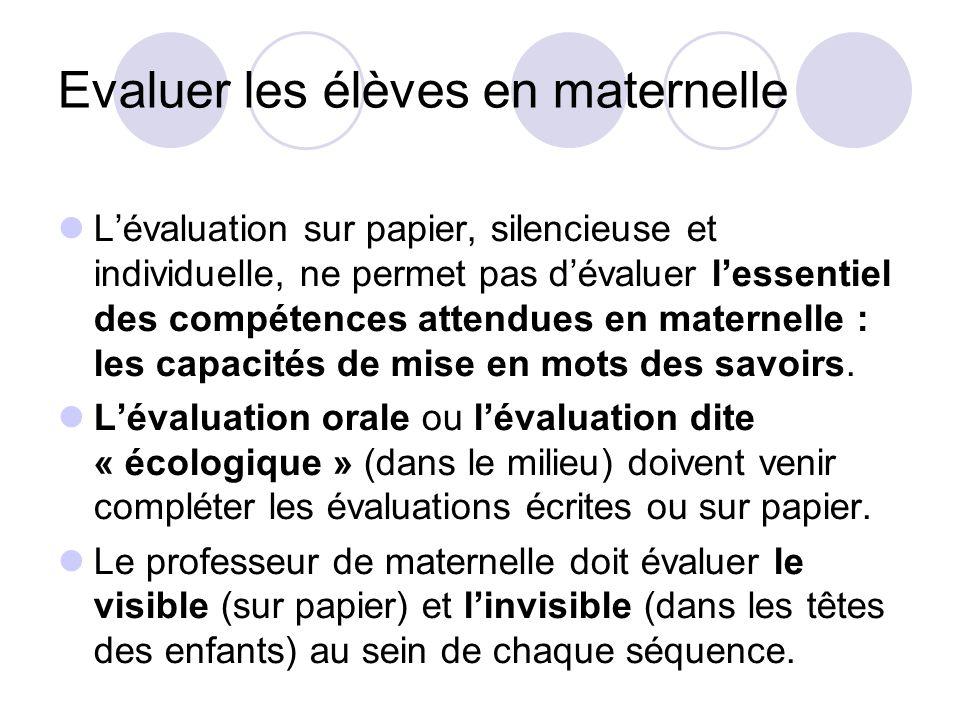 Evaluer les élèves en maternelle Lévaluation sur papier, silencieuse et individuelle, ne permet pas dévaluer lessentiel des compétences attendues en maternelle : les capacités de mise en mots des savoirs.