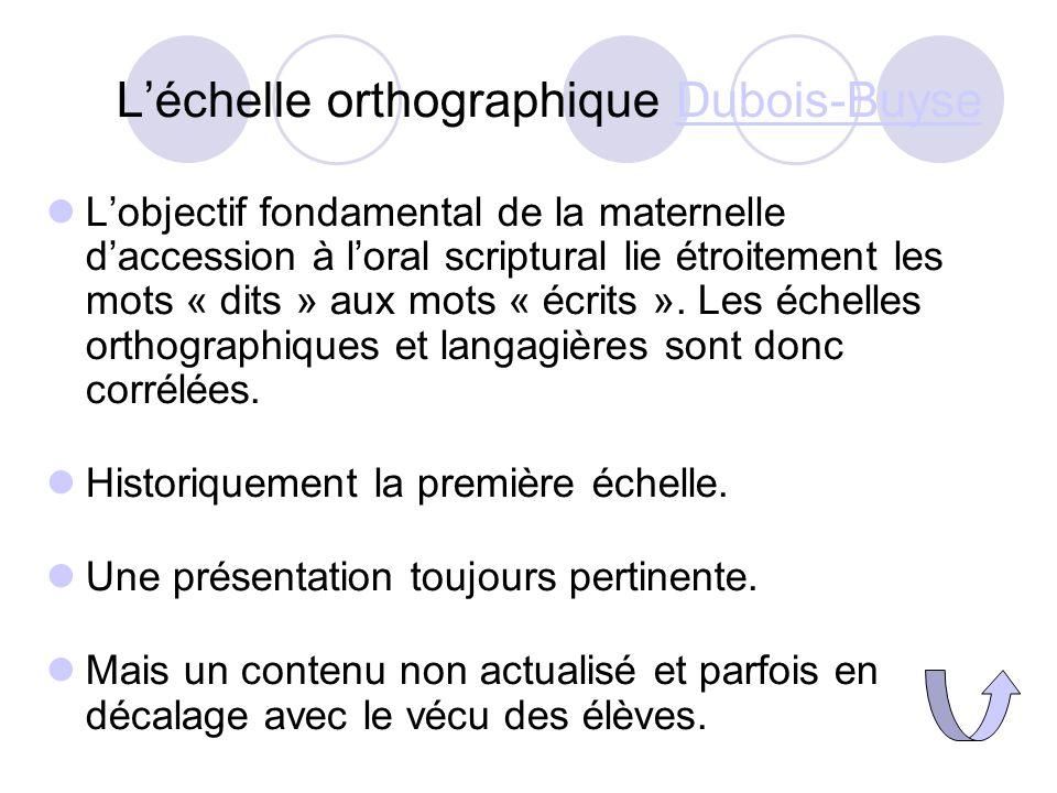 Léchelle orthographique Dubois-BuyseDubois-Buyse Lobjectif fondamental de la maternelle daccession à loral scriptural lie étroitement les mots « dits » aux mots « écrits ».