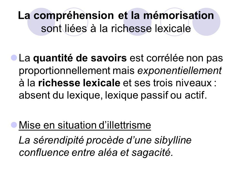 La compréhension et la mémorisation sont liées à la richesse lexicale La quantité de savoirs est corrélée non pas proportionnellement mais exponentiellement à la richesse lexicale et ses trois niveaux : absent du lexique, lexique passif ou actif.