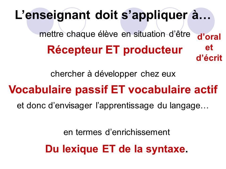 en termes denrichissement Du lexique ET de la syntaxe.