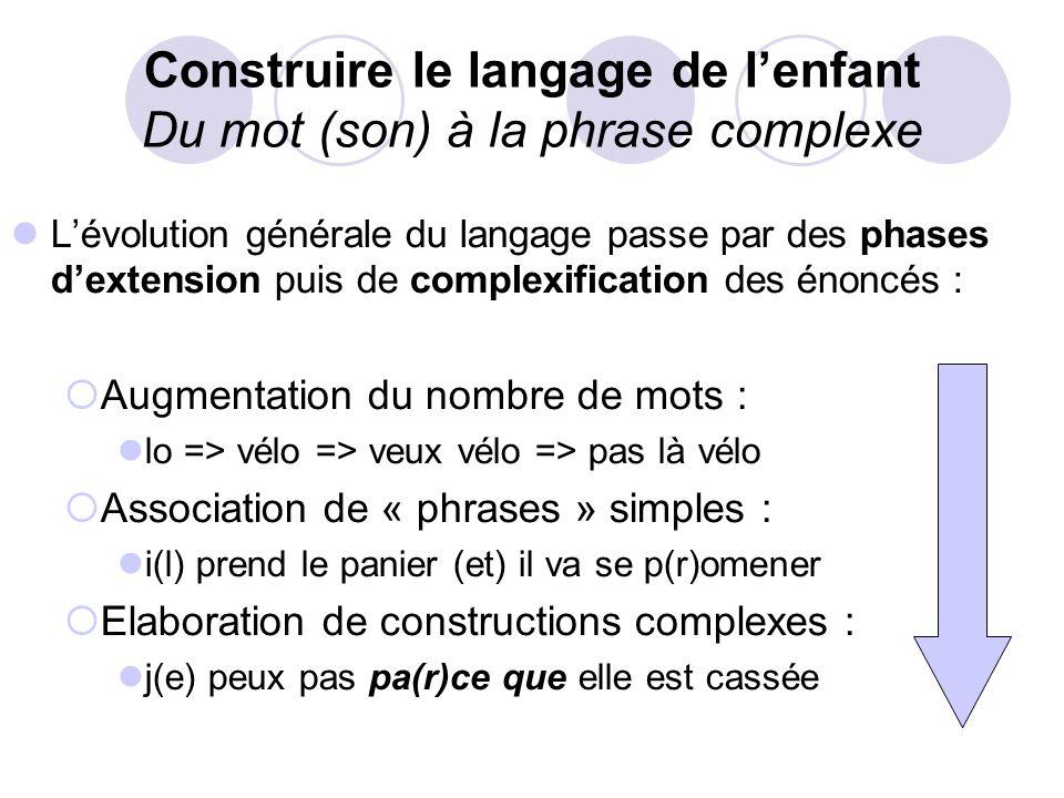 Construire le langage de lenfant Du mot (son) à la phrase complexe Lévolution générale du langage passe par des phases dextension puis de complexification des énoncés : Augmentation du nombre de mots : lo => vélo => veux vélo => pas là vélo Association de « phrases » simples : i(l) prend le panier (et) il va se p(r)omener Elaboration de constructions complexes : j(e) peux pas pa(r)ce que elle est cassée
