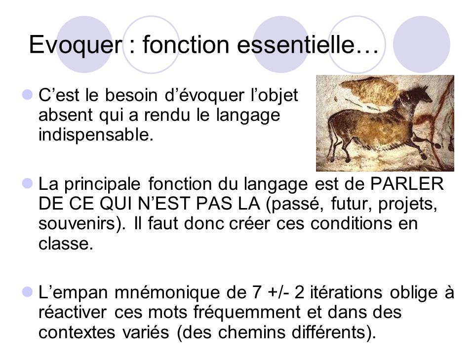 Evoquer : fonction essentielle… Cest le besoin dévoquer lobjet absent qui a rendu le langage indispensable.
