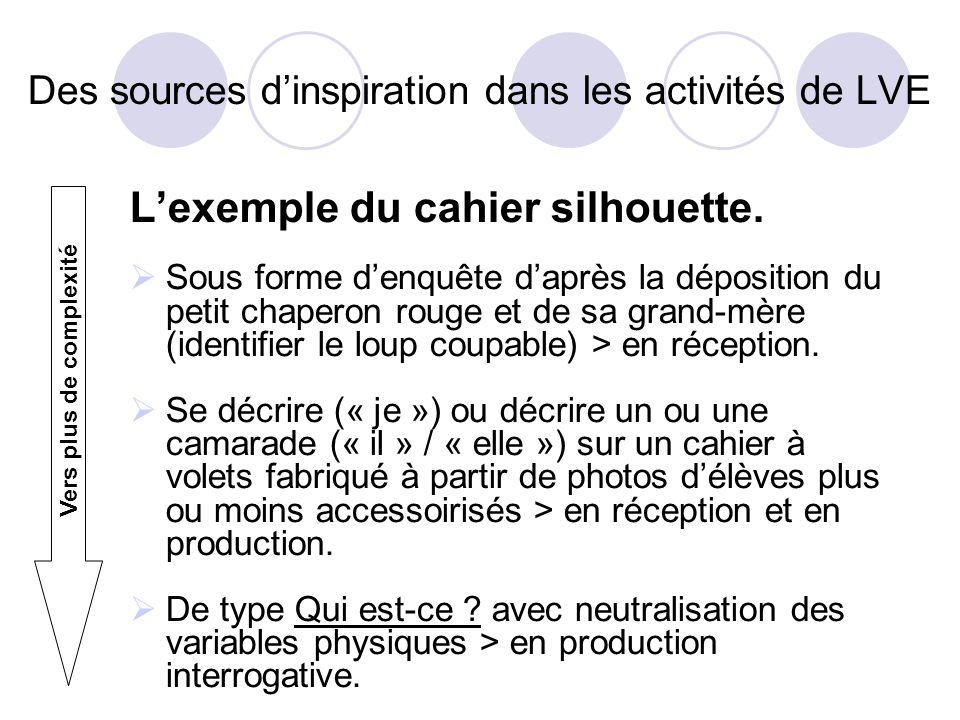 Des sources dinspiration dans les activités de LVE Lexemple du cahier silhouette.