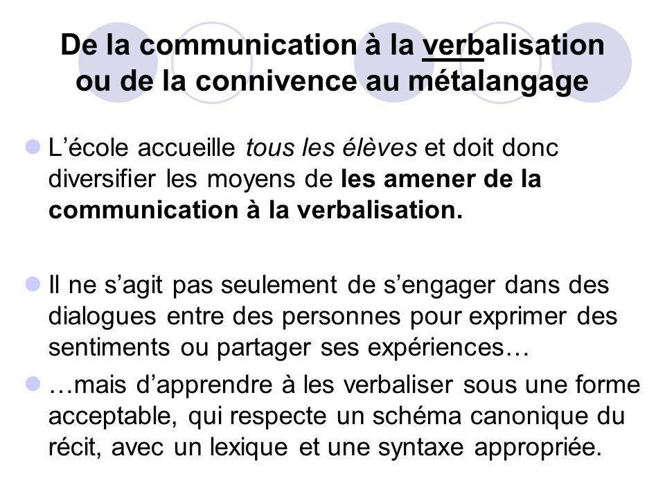 De la communication à la verbalisation ou de la connivence au métalangage Lécole accueille tous les élèves et doit donc diversifier les moyens de les amener de la communication à la verbalisation.