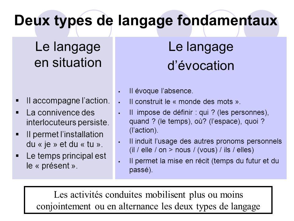 Deux types de langage fondamentaux Le langage en situation Il accompagne laction.