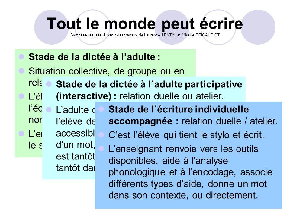 Stade de la dictée à ladulte : Situation collective, de groupe ou en relation duelle avec lenseignant.