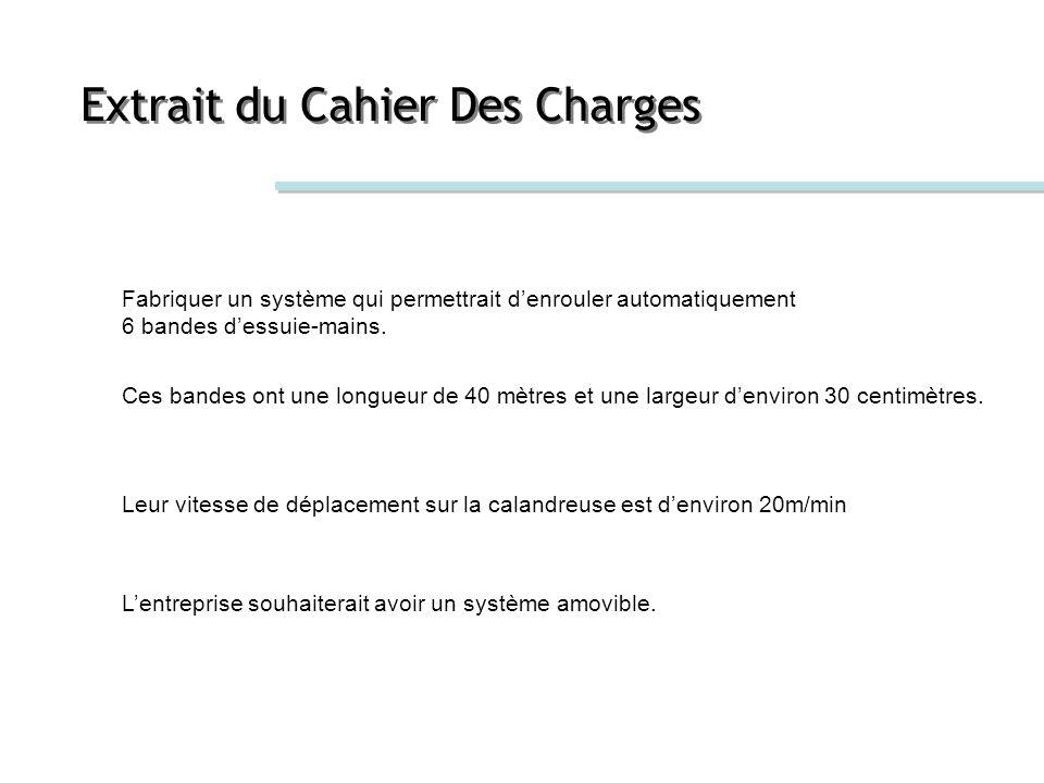Extrait du Cahier Des Charges Fabriquer un système qui permettrait denrouler automatiquement 6 bandes dessuie-mains.