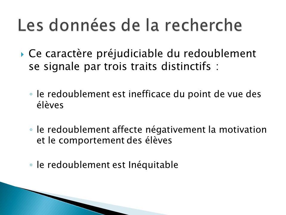 Ce caractère préjudiciable du redoublement se signale par trois traits distinctifs : le redoublement est inefficace du point de vue des élèves le redo