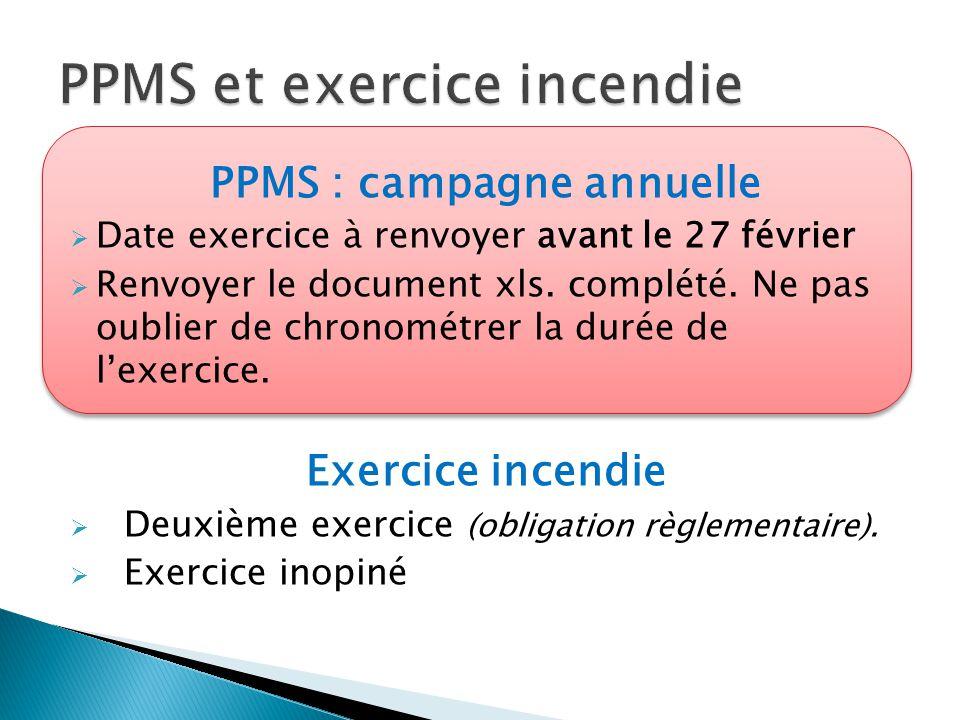 PPMS : campagne annuelle Date exercice à renvoyer avant le 27 février Renvoyer le document xls. complété. Ne pas oublier de chronométrer la durée de l