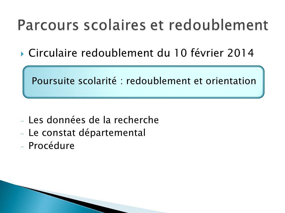 Circulaire redoublement du 10 février 2014 Poursuite scolarité : redoublement et orientation - Les données de la recherche - Le constat départemental
