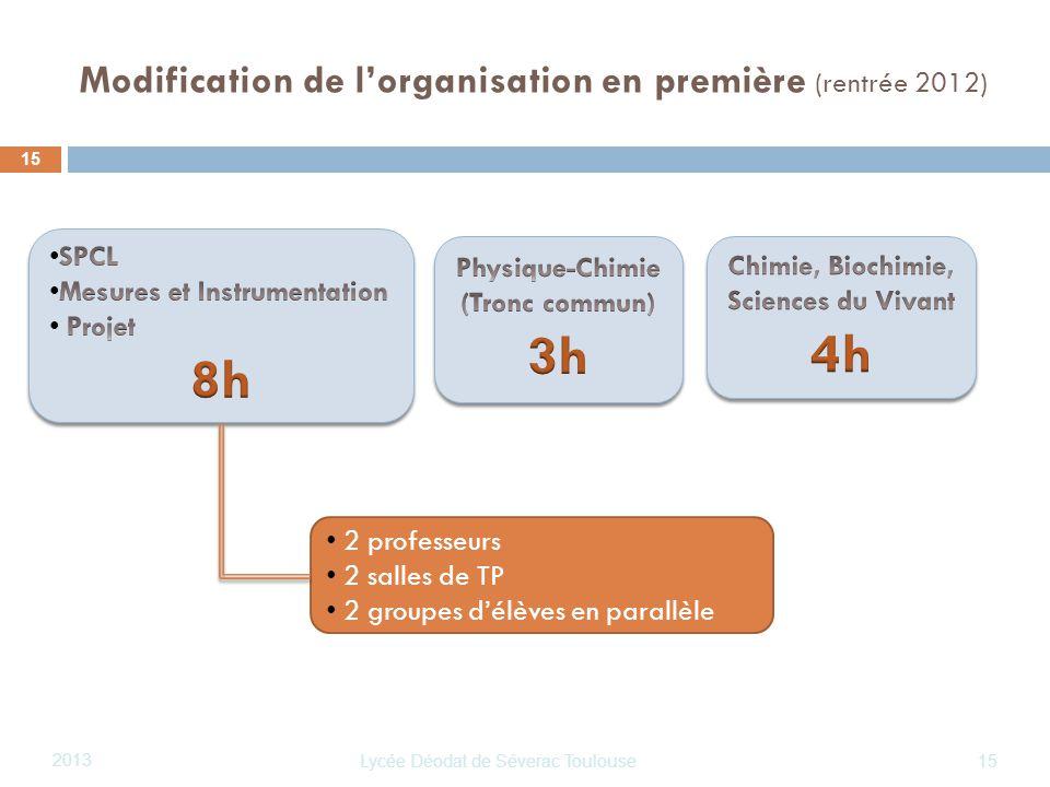 Lycée Déodat de Séverac Toulouse 2013 15 Modification de lorganisation en première (rentrée 2012) 15 2 professeurs 2 salles de TP 2 groupes délèves en
