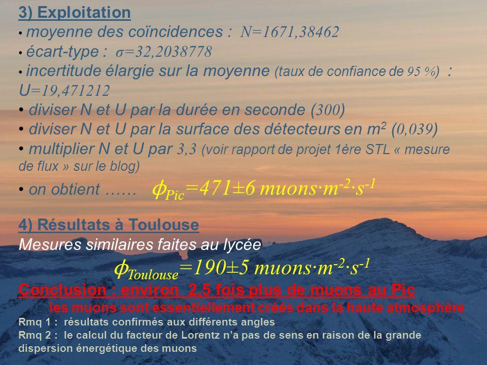 3) Exploitation moyenne des coïncidences : N=1671,38462 écart-type : σ=32,2038778 incertitude élargie sur la moyenne (taux de confiance de 95 % ) : U