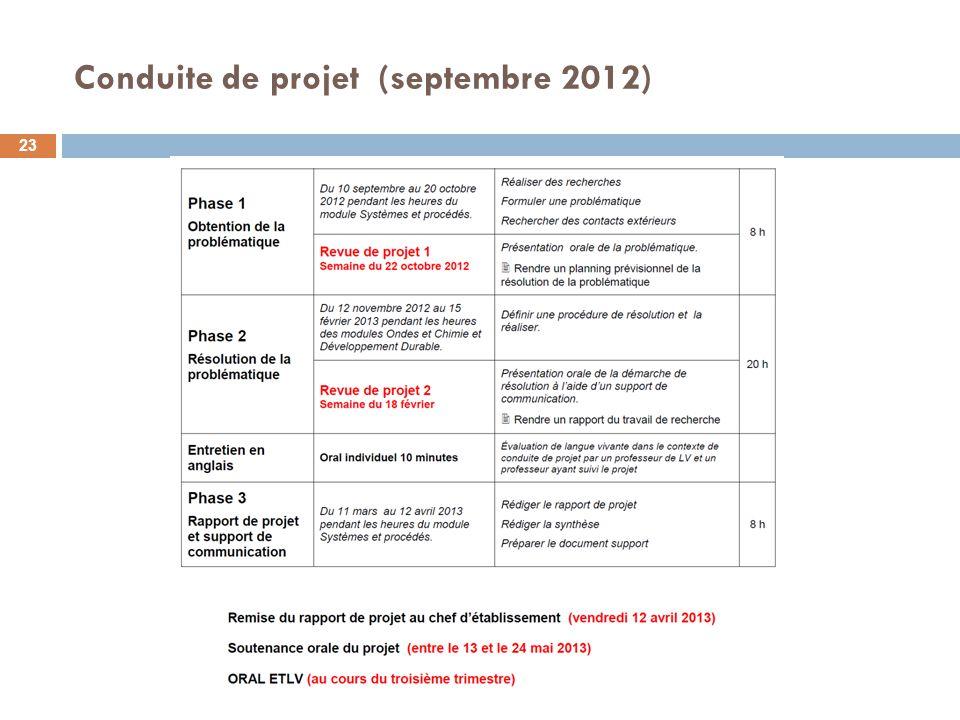 Conduite de projet (septembre 2012) 23