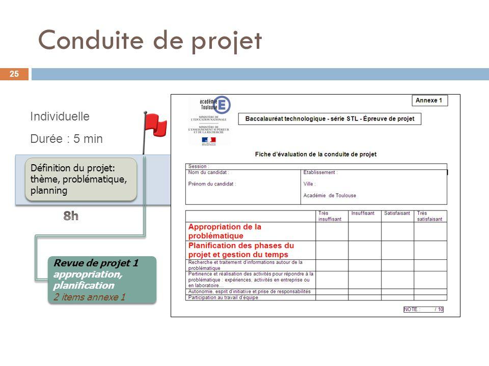 Conduite de projet Définition du projet: thème, problématique, planning Revue de projet 1 appropriation, planification 2 items annexe 1 Revue de proje
