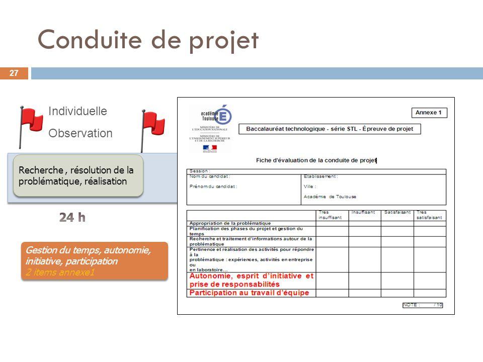Conduite de projet Recherche, résolution de la problématique, réalisation Gestion du temps, autonomie, initiative, participation 2 items annexe1 Gesti