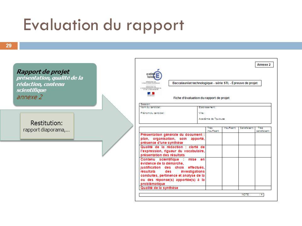 Evaluation du rapport Restitution: rapport diaporama,… 6 et 7 mai 2013 Commission dévaluation Rapport de projet présentation, qualité de la rédaction,