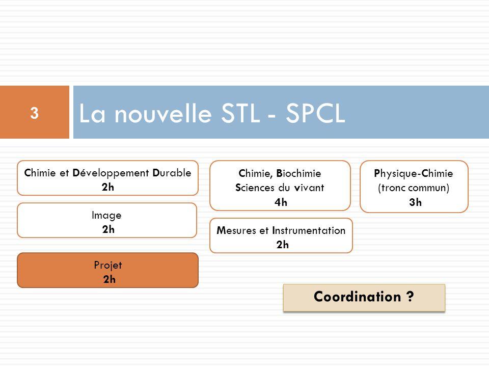 Epreuve de projet Terminale STL –SPCL (mai 2013) 34 commission dharmonisation