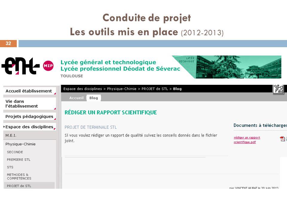 Conduite de projet Les outils mis en place (2012-2013) 32