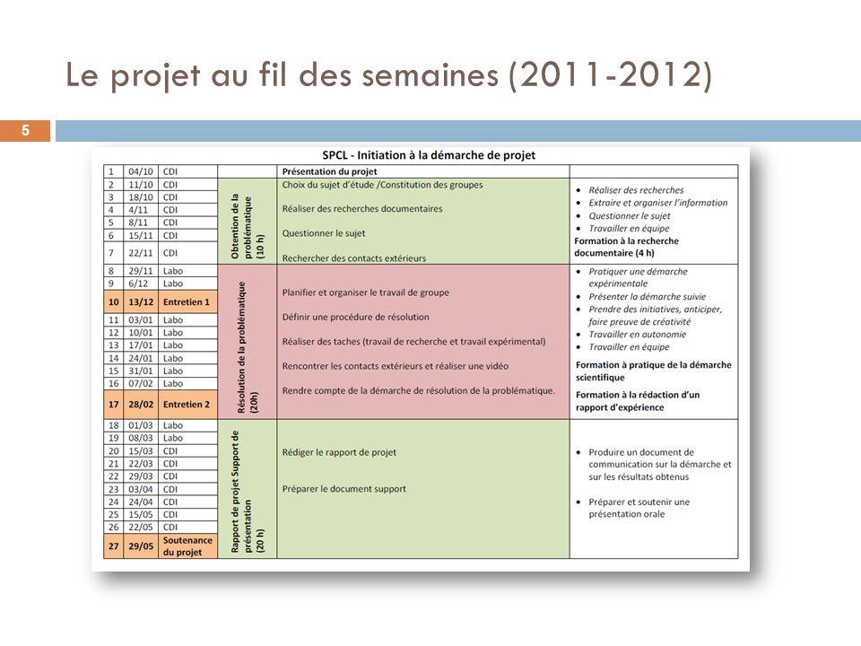 Le projet au fil des semaines (2011-2012) 5