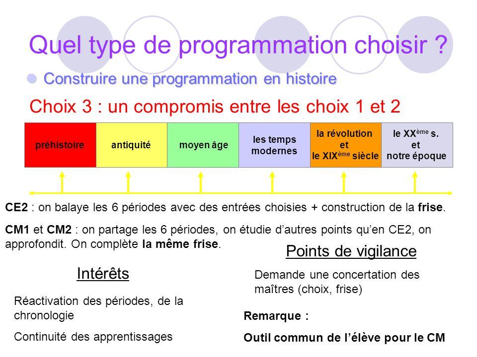 Quel type de programmation choisir ? Choix 3 : un compromis entre les choix 1 et 2 Construire une programmation en histoire Construire une programmati