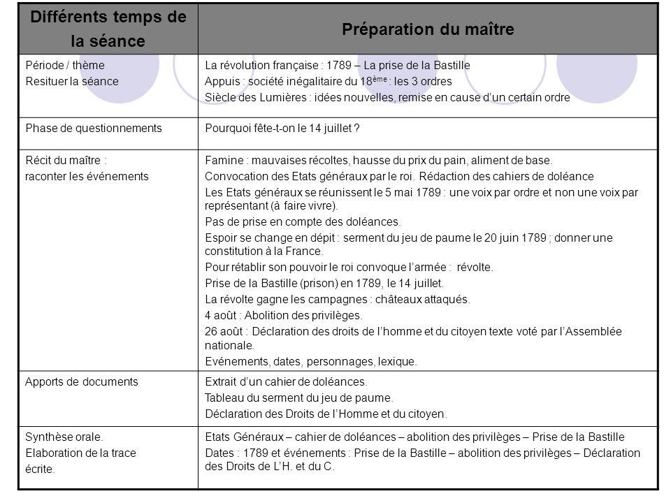 Différents temps de la séance Préparation du maître Période / thème Resituer la séance La révolution française : 1789 – La prise de la Bastille Appuis