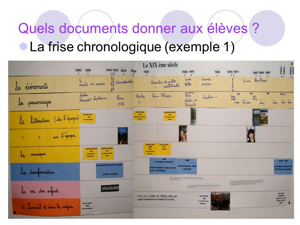 Quels documents donner aux élèves ? La frise chronologique (exemple 1)