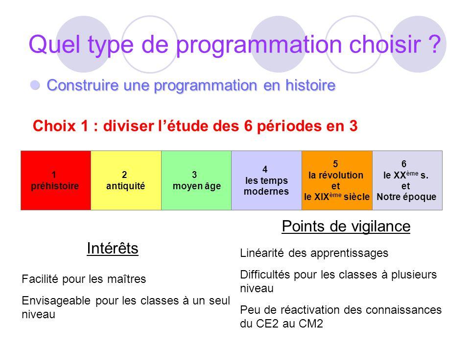 Quel type de programmation choisir ? Construire une programmation en histoire Construire une programmation en histoire 1 préhistoire 2 antiquité 3 moy