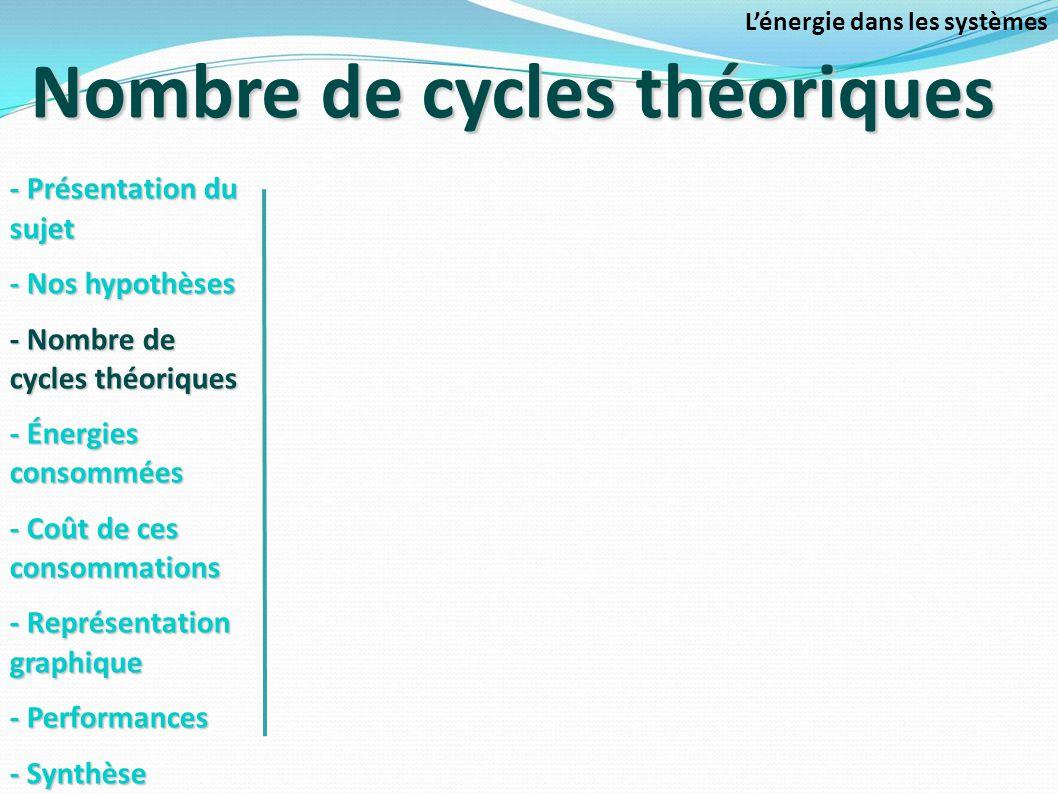 Nombre de cycles théoriques Lénergie dans les systèmes - Présentation du sujet - Nos hypothèses - Nombre de cycles théoriques - Énergies consommées - Coût de ces consommations - Représentation graphique - Performances - Synthèse