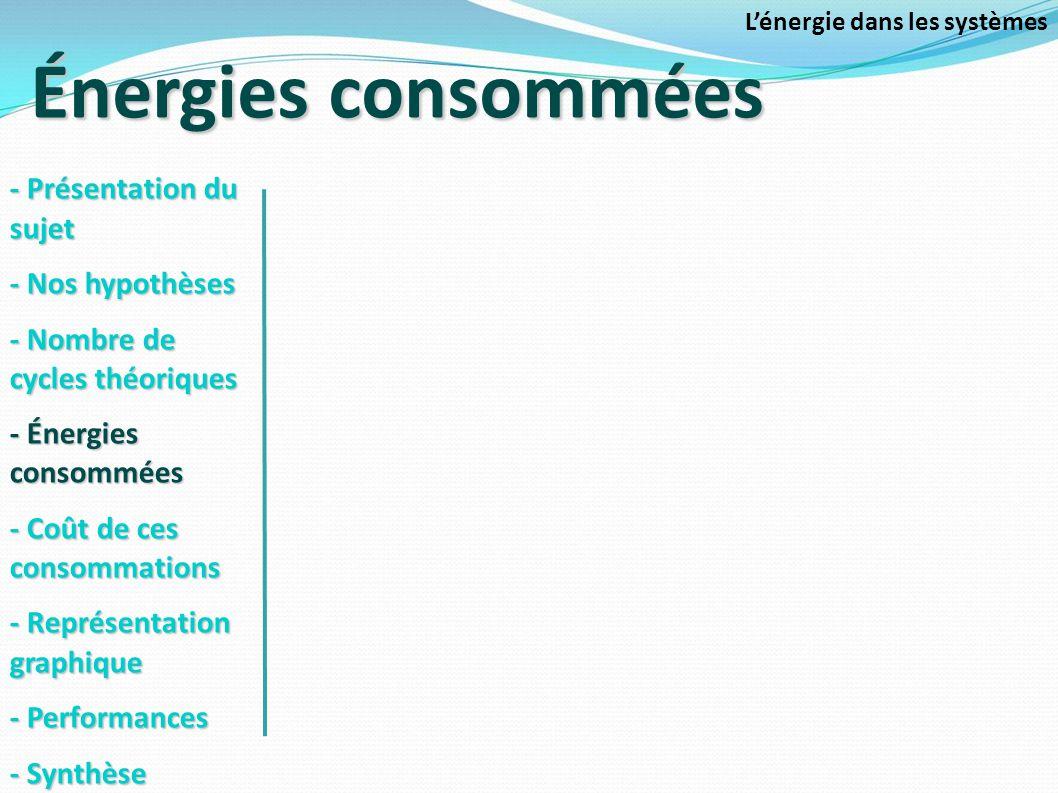 Énergies consommées Lénergie dans les systèmes - Présentation du sujet - Nos hypothèses - Nombre de cycles théoriques - Énergies consommées - Coût de ces consommations - Représentation graphique - Performances - Synthèse