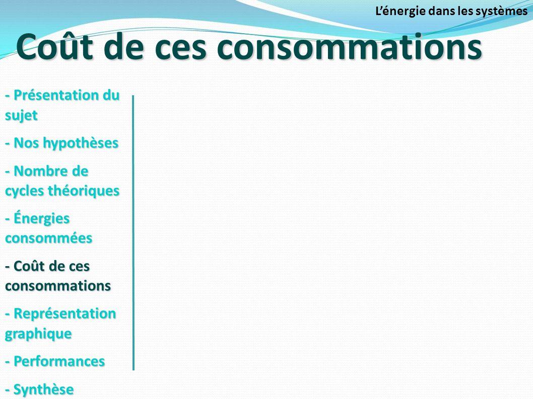 Représentation graphique Lénergie dans les systèmes - Présentation du sujet - Nos hypothèses - Nombre de cycles théoriques - Énergies consommées - Coût de ces consommations - Représentation graphique - Performances - Synthèse