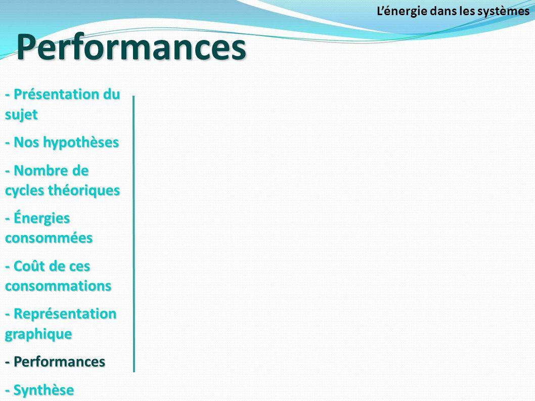 Synthèse Lénergie dans les systèmes - Présentation du sujet - Nos hypothèses - Nombre de cycles théoriques - Énergies consommées - Coût de ces consommations - Représentation graphique - Performances - Synthèse