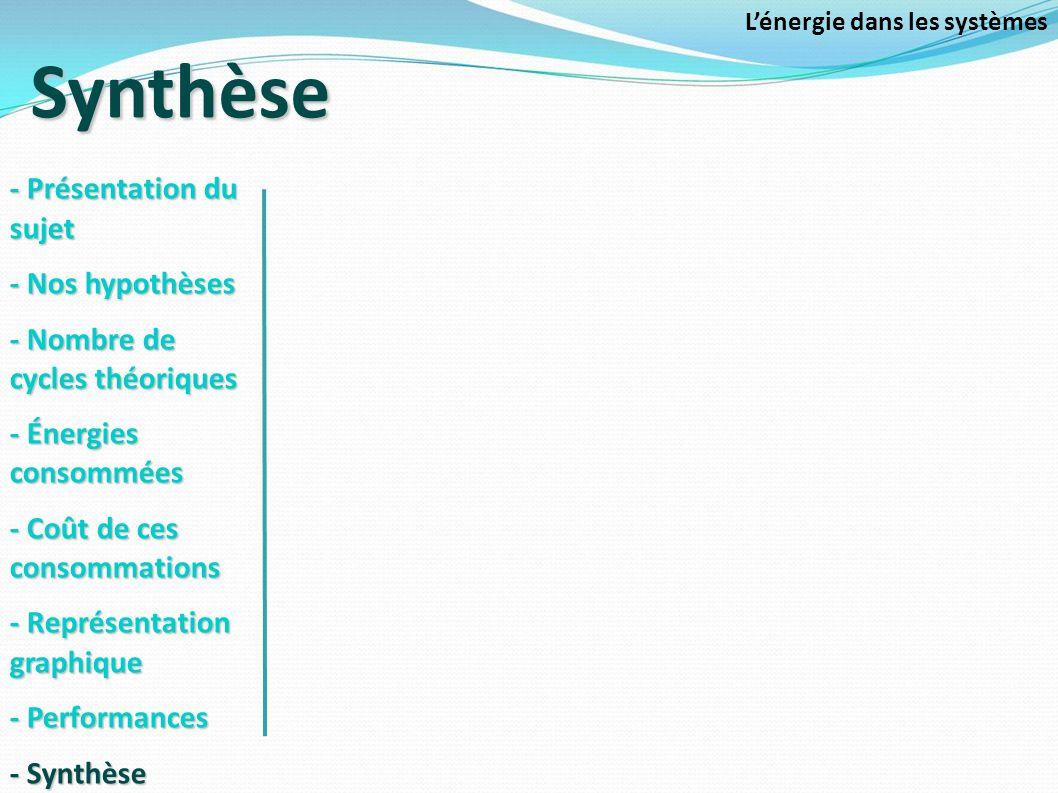 Synthèse Lénergie dans les systèmes - Présentation du sujet - Nos hypothèses - Nombre de cycles théoriques - Énergies consommées - Coût de ces consomm