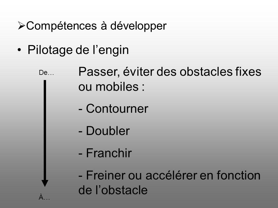 Compétences à développer Pilotage de lengin De… À… Passer, éviter des obstacles fixes ou mobiles : - Contourner - Doubler - Franchir - Freiner ou accé