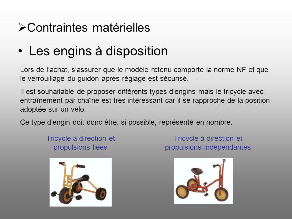 Contraintes matérielles Les engins à disposition Tricycle à direction et propulsions liées Tricycle à direction et propulsions indépendantes Lors de l