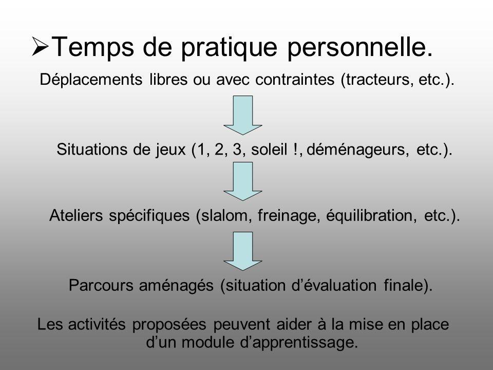 Temps de pratique personnelle. Les activités proposées peuvent aider à la mise en place dun module dapprentissage. Déplacements libres ou avec contrai