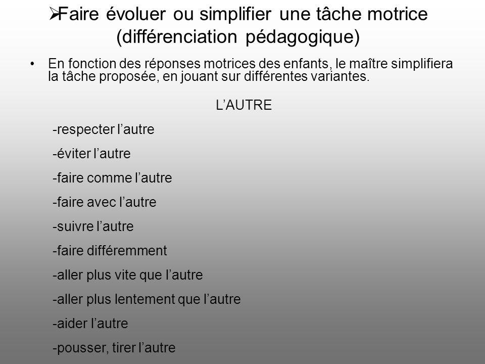 Faire évoluer ou simplifier une tâche motrice (différenciation pédagogique) En fonction des réponses motrices des enfants, le maître simplifiera la tâ
