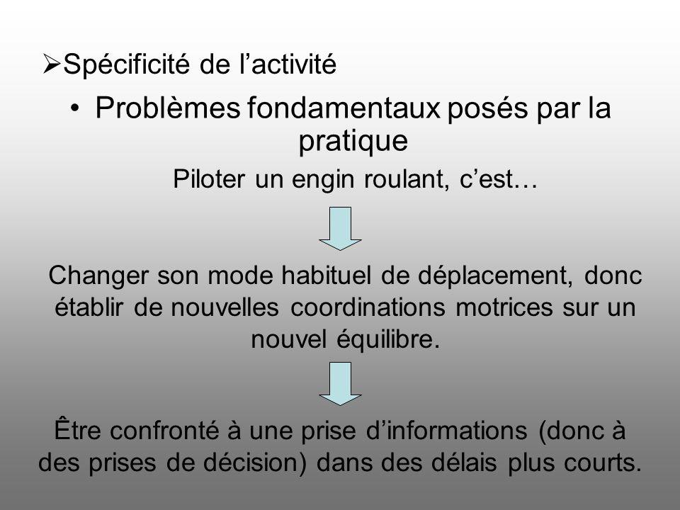 Spécificité de lactivité Problèmes fondamentaux posés par la pratique Piloter un engin roulant, cest… Changer son mode habituel de déplacement, donc é