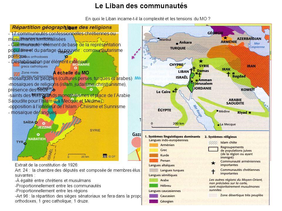 Le Liban des communautés En quoi le Liban incarne-t-il la complexité et les tensions du MO ? Extrait de la constitution de 1926: Art. 24 : la chambre