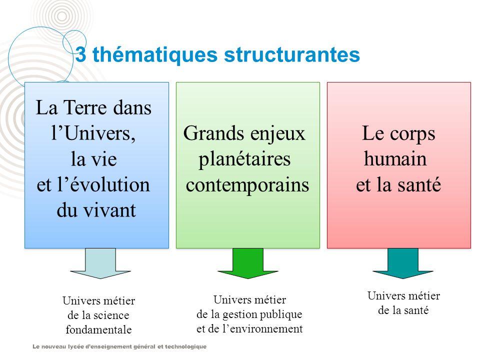 Le nouveau lycée denseignement général et technologique 3 thématiques structurantes La Terre dans lUnivers, la vie et lévolution du vivant La Terre da