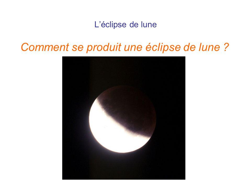 Léclipse de lune Comment se produit une éclipse de lune ?