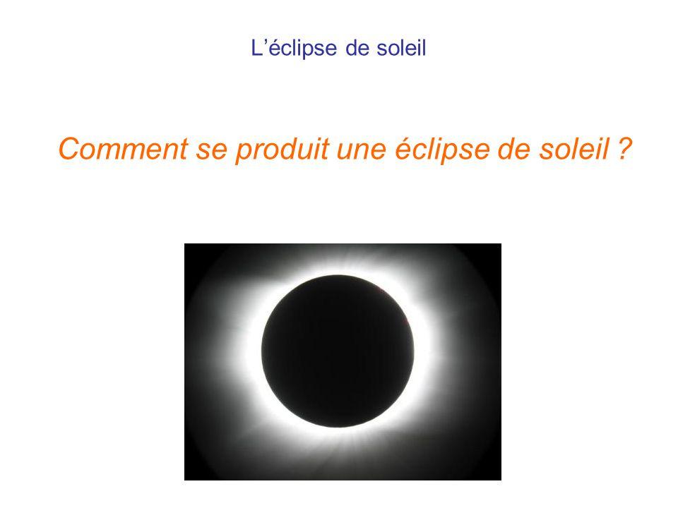 Léclipse de soleil Comment se produit une éclipse de soleil ?
