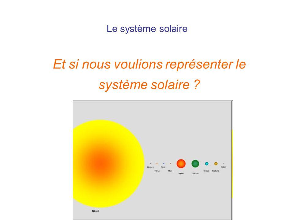 Le système solaire Et si nous voulions représenter le système solaire ?