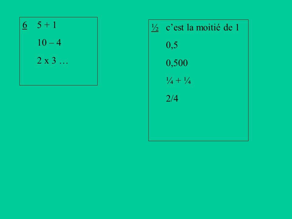 65 + 1 10 – 4 2 x 3 … ½ cest la moitié de 1 0,5 0,500 ¼ + ¼ 2/4