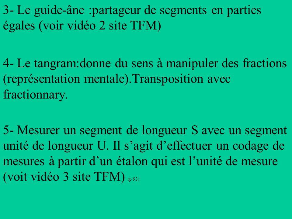 3- Le guide-âne :partageur de segments en parties égales (voir vidéo 2 site TFM) 4- Le tangram:donne du sens à manipuler des fractions (représentation mentale).Transposition avec fractionnary.
