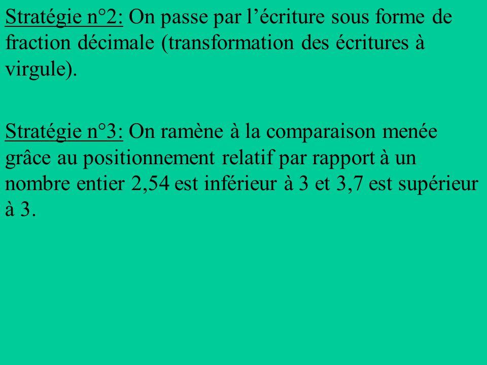 Stratégie n°2: On passe par lécriture sous forme de fraction décimale (transformation des écritures à virgule).