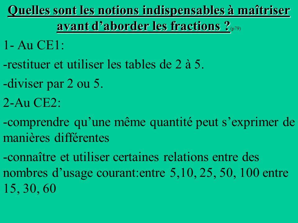 Quelles sont les notions indispensables à maîtriser avant daborder les fractions .