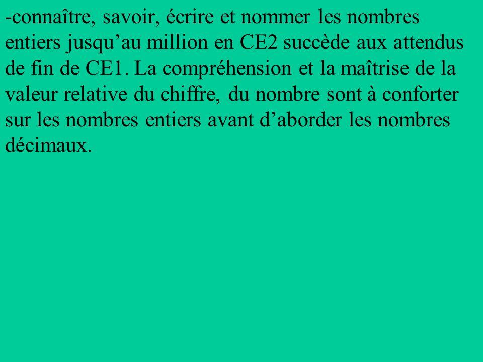 -connaître, savoir, écrire et nommer les nombres entiers jusquau million en CE2 succède aux attendus de fin de CE1.