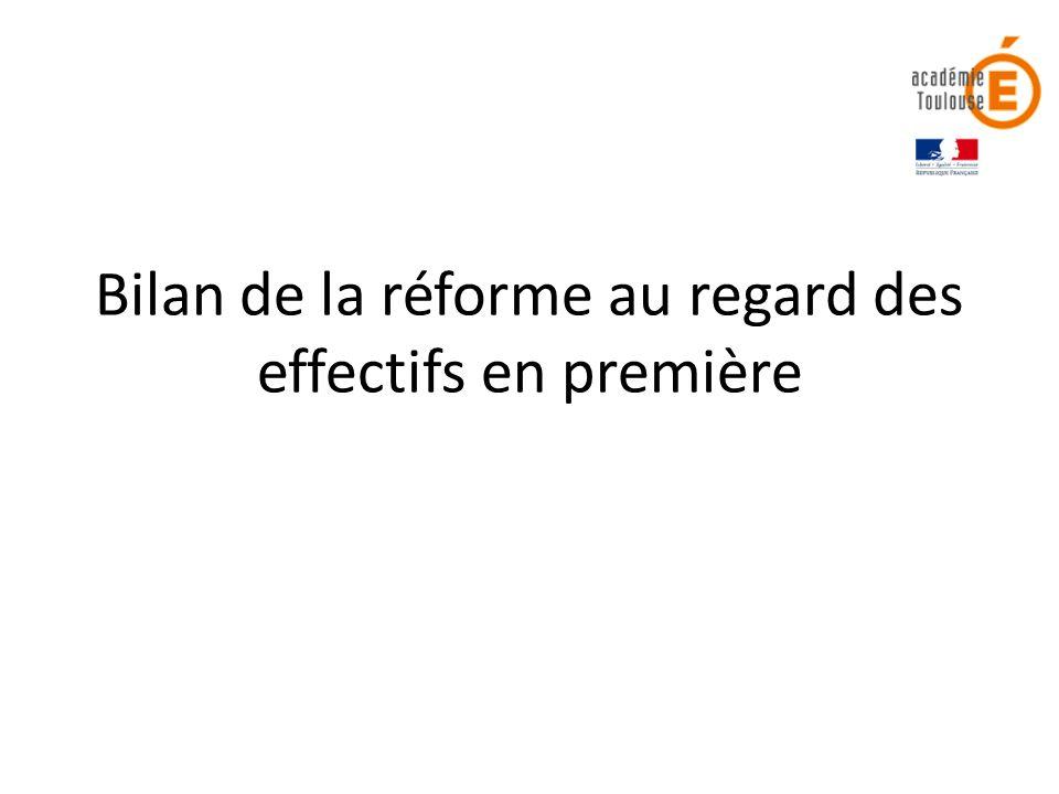Bilan de la réforme au regard des effectifs en première