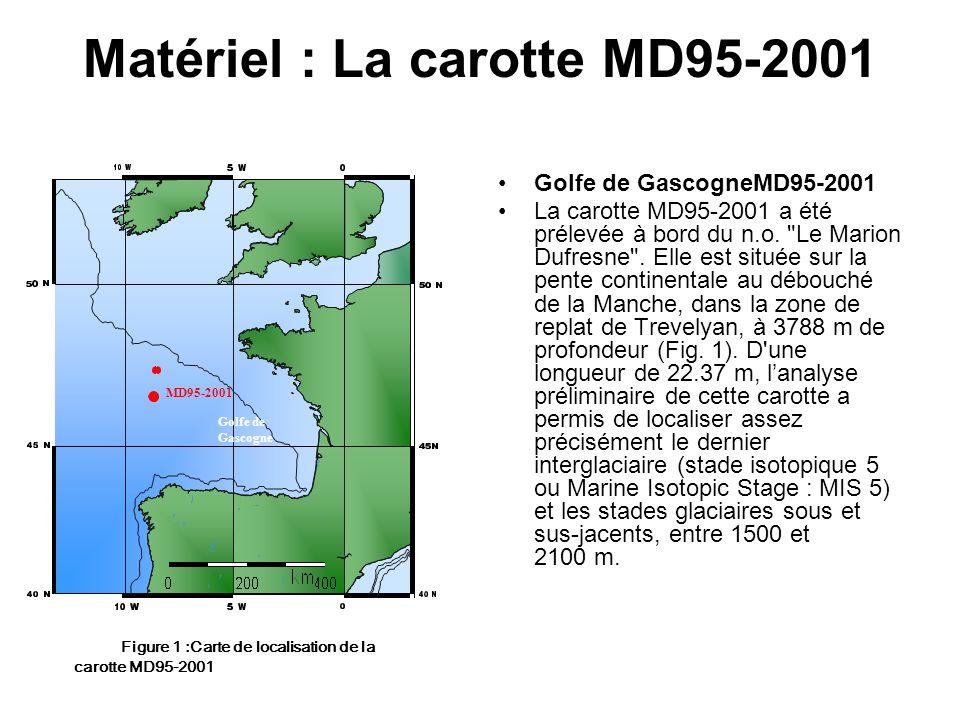 Matériel : La carotte MD95-2001 Golfe de GascogneMD95-2001 La carotte MD95-2001 a été prélevée à bord du n.o.