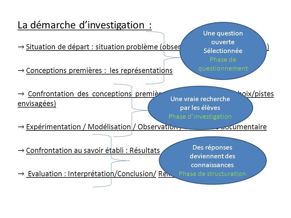 Programmes 2008 - Cycle 3 : B.O.